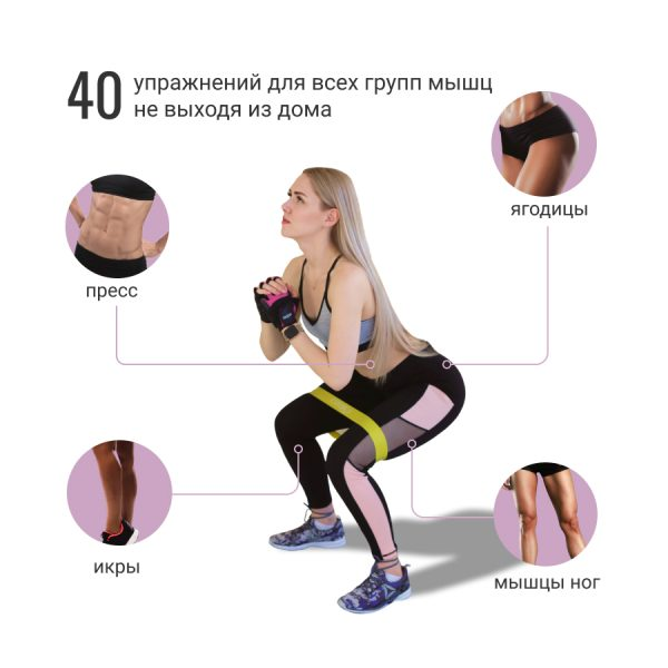 Flex Set набор фитнес-резинок