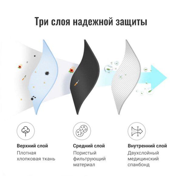 Маска защитная EcoSapiens трёхслойная многоразовая, серая